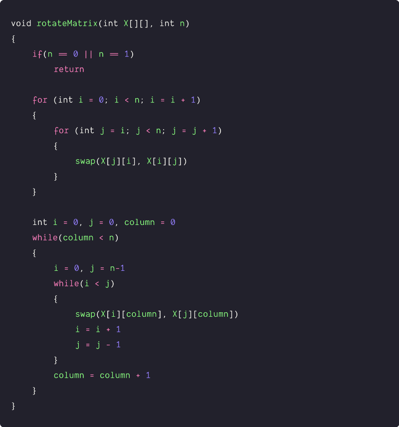 rotate a matrix by 90 degrees using the transpose of the matrix pseudocode