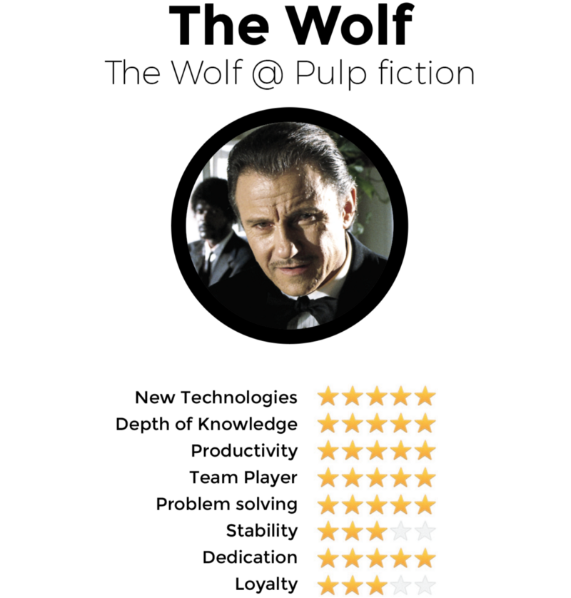 Types of Developers You're Likely to Find #2: The Wolf