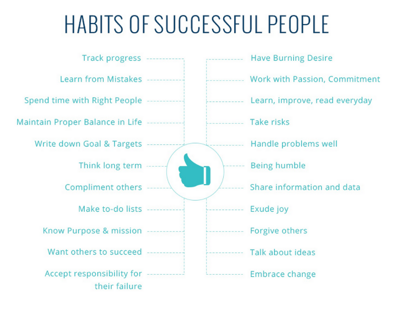 7 habits of highly successful people pdf