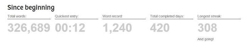 Is writing 1000 words a day, IN MY NOVEL, enough?