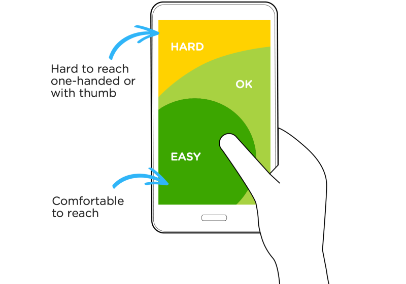 UX Design for Mobile: Bottom Navigation