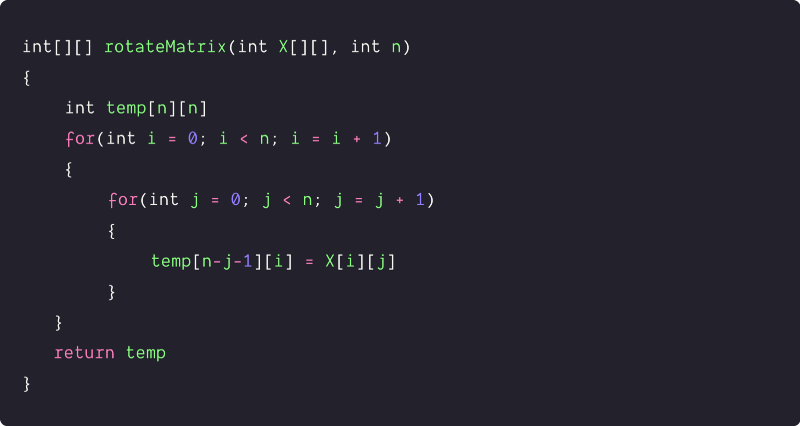 rotate a matrix by 90 degrees using extraspace pseudocode