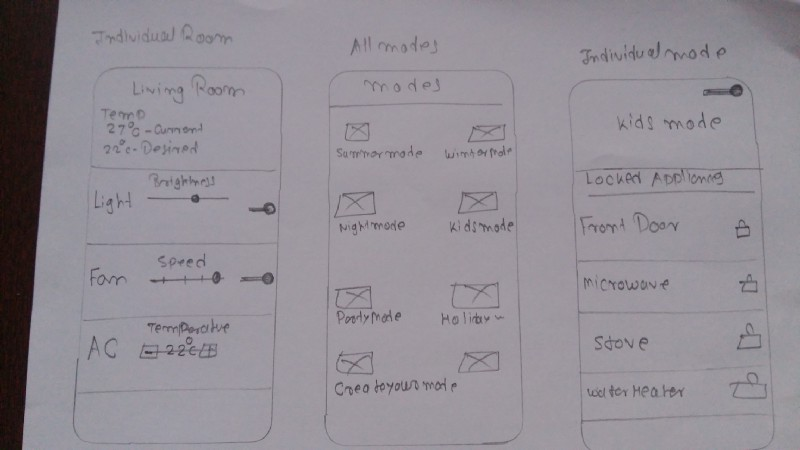 UX  basic step: rough mocks or pencil mock of mobile app screens, showing feature placements