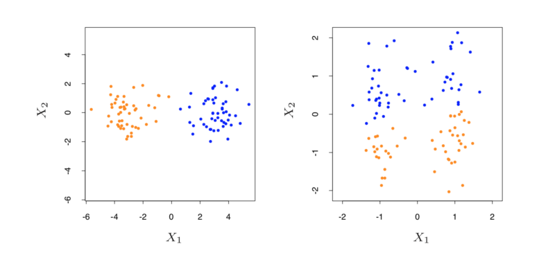 Figure 14.5 from ESLR chapter 14 [4]. Clusters from standardized data (left) vs clusters from raw data (right).