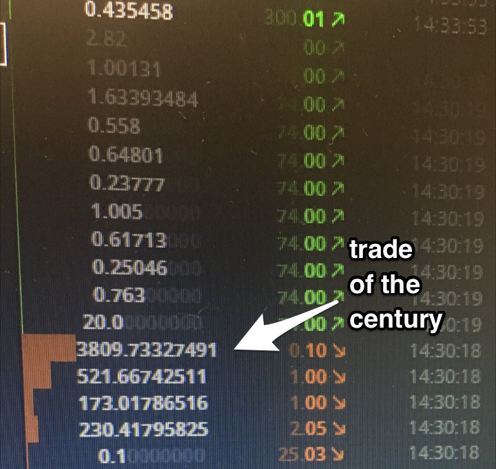 One Ethereum trader just made $1,142,400 in seconds, thanks to an