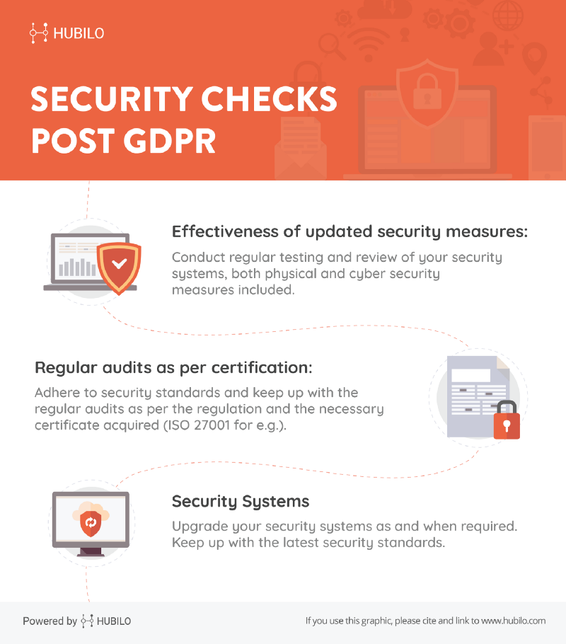 Post GDPR security checklist for event professionals