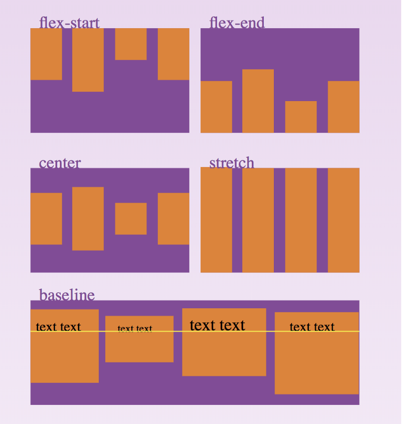 flex property css tricks
