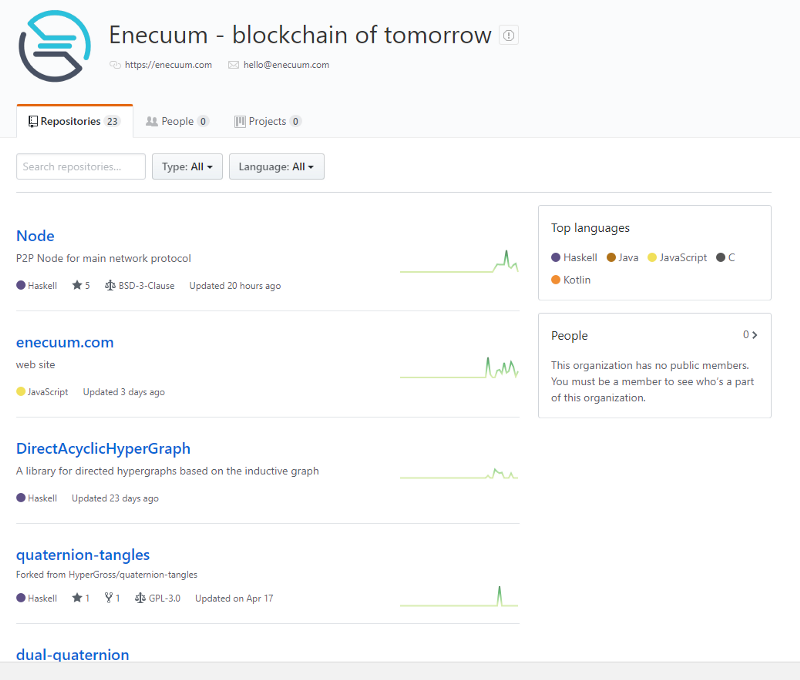 Enecuum Code Review of the Blockchain Of Tomorrow | Crypto