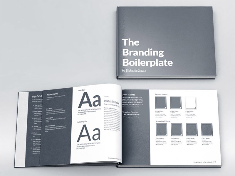What is boilerplate and why do we use it? Necessity of coding style guide