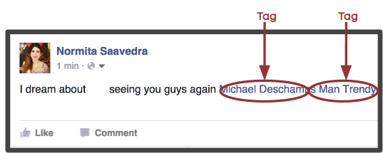 Example of Facebook Post with People tagged.]