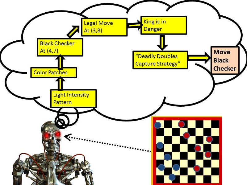 The 8 Neural Network Architectures Machine Learning Researchers Need