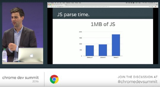 The time it takes to simply parse 1MB of ungizpped JS on different mobile devices