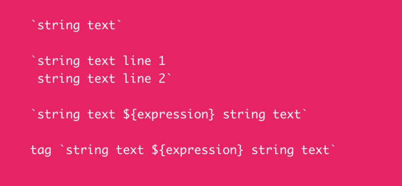 A quick introduction to Tagged Template Literals