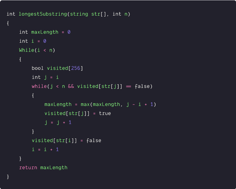 longest substring without repeating characters using sliding window pseudocode