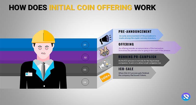 How Do Initial Coin Offerings Work Reddit When Is Big Token Ico