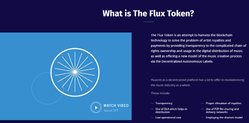 Fluxorin - review ICO