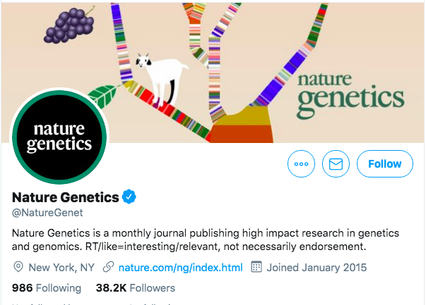 build-complete-profiles-to-promote-journals-on-social-media