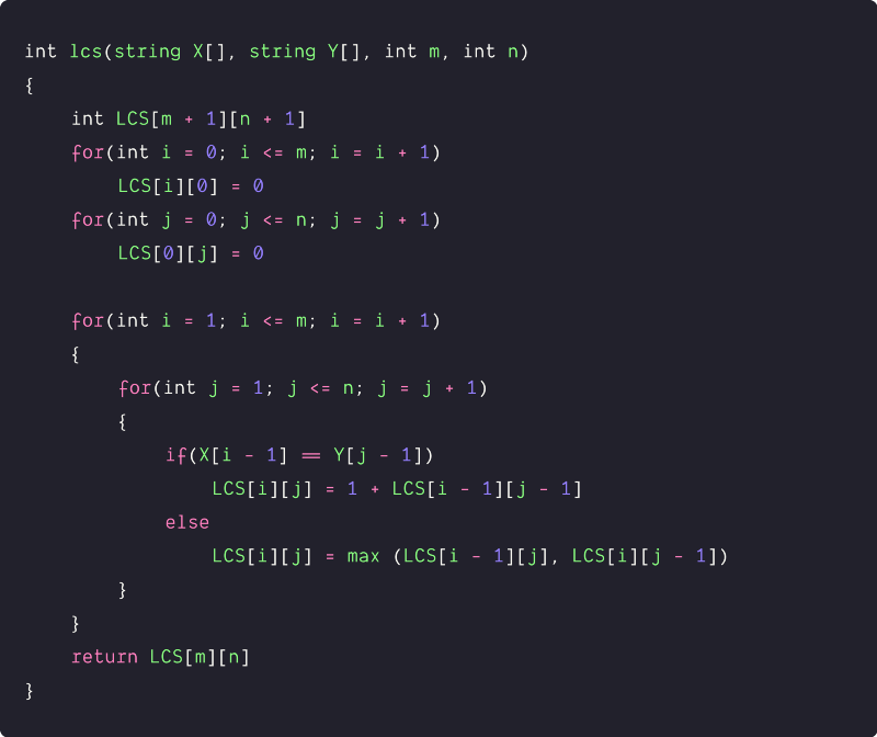 longest common subsequence bottom-up approach pseudocode