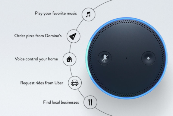 Amazon's Echo is an AI tool for the home.