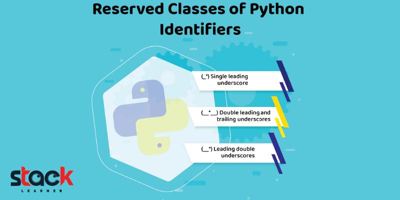 Stack Journal - Reserved Classes of Python Identifiers