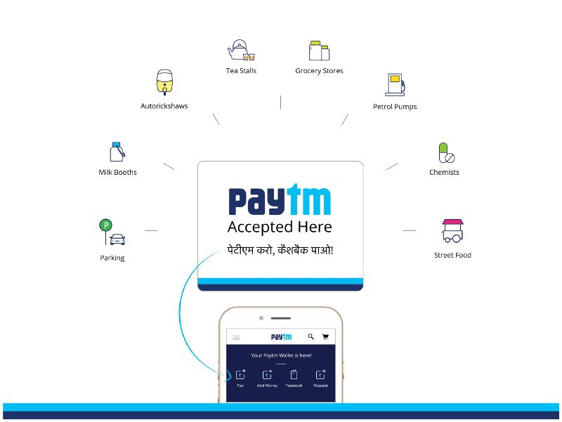 How to transfer money to another bank account using paytm