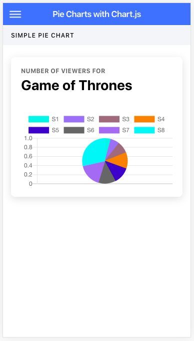 CANVAS JS PIE CHART COLOR - ChartJS Tutorial For Beginners