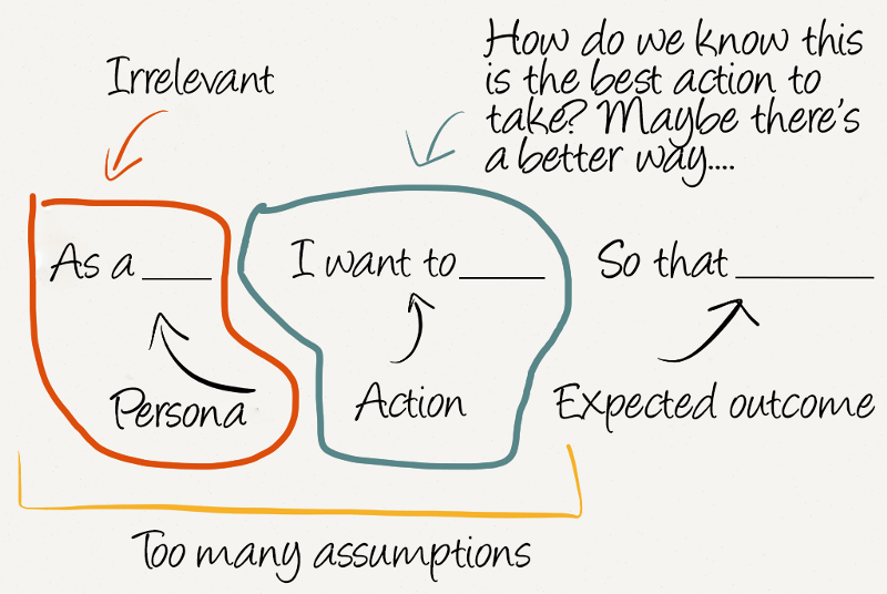Replacing The User Story With The Job Story – Jobs to be Done