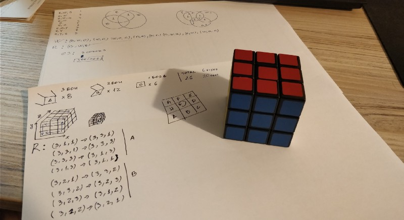 Mapping cube rotations