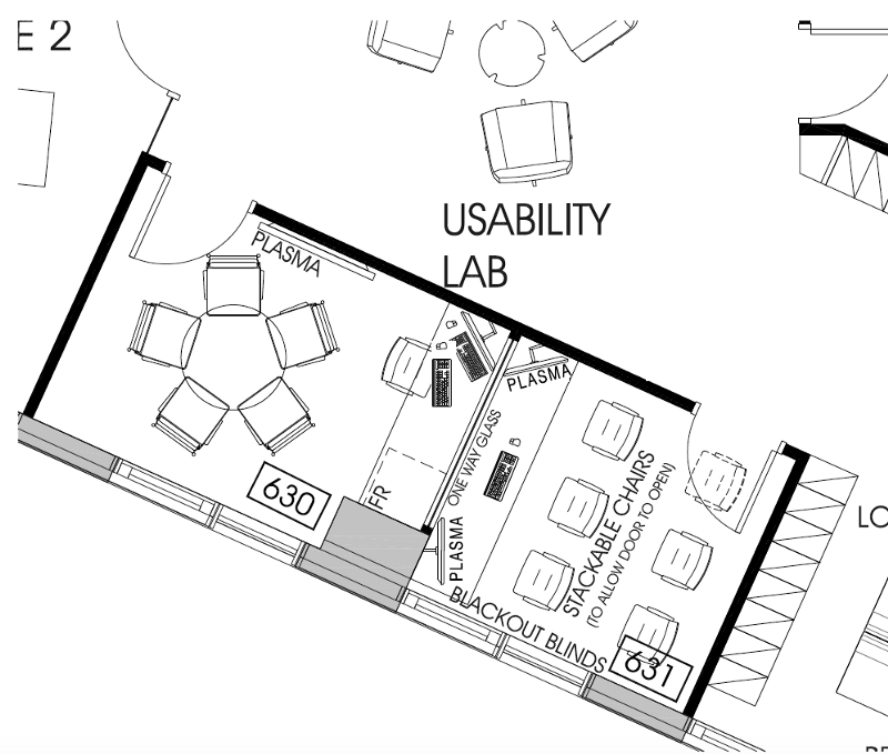 The plans for our new Usability Lab - User Centered Design