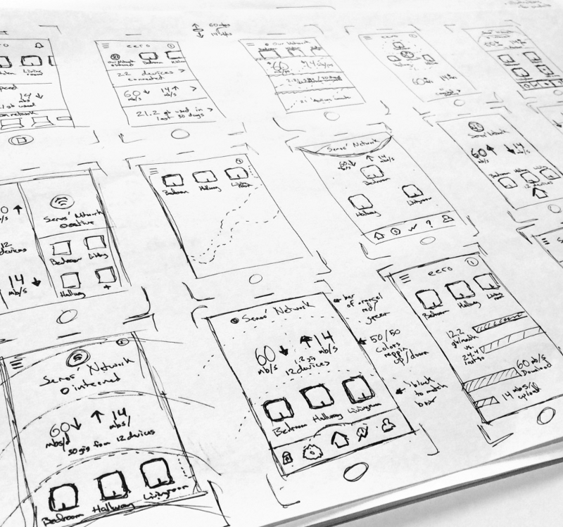 UX, UI, and Usability - cover