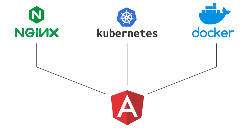 Steps to Deploy Angular application on Kubernetes