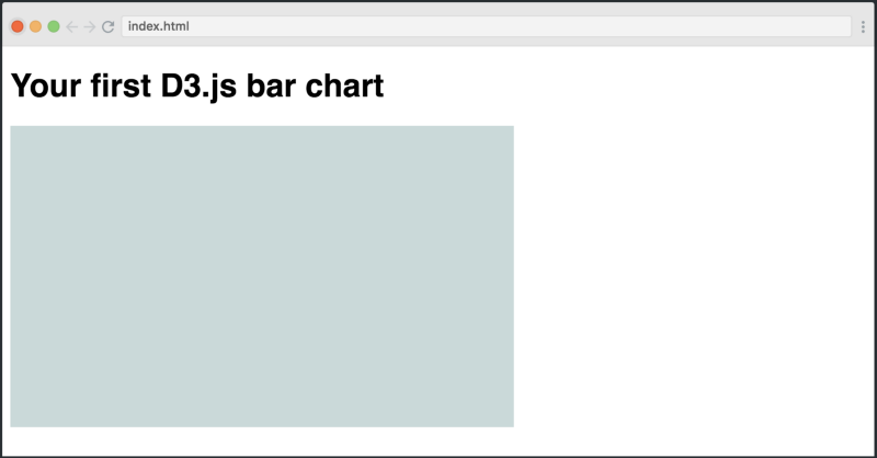 Off Charts Thousands Of Us Locales >> Learn To Create A Bar Chart With D3 A Tutorial For Beginners