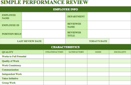 13 Templates For Both Manager And Employee Reviews, Ranging From Annual  Reviews To Self Evaluations.  Performance Review Template Word