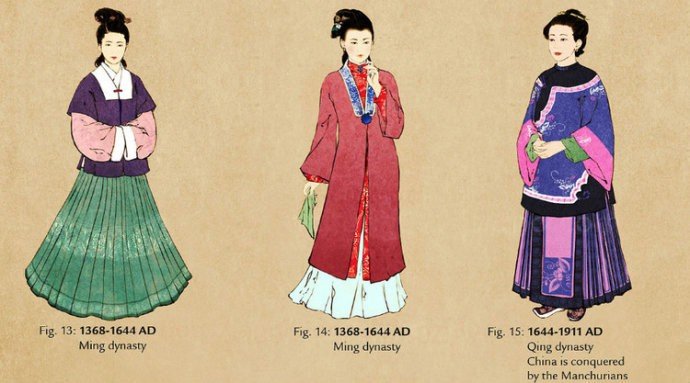 """the characteristics of a modern society emulated by the song dynasty of china According to the national palace museum, taipei: the """"manual of plum blossom painting"""" by song boren of the song dynasty """"comprises of two volumes and was drawn by song boren, of southern song dynasty."""