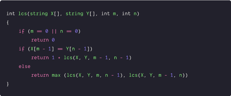 longest common subsequence using recursion pseudocode