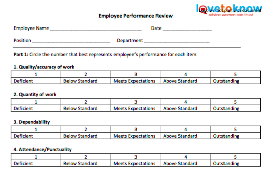 5 Templates For A Variety Of Performance Review Situations.  Free Printable Employee Evaluation Form