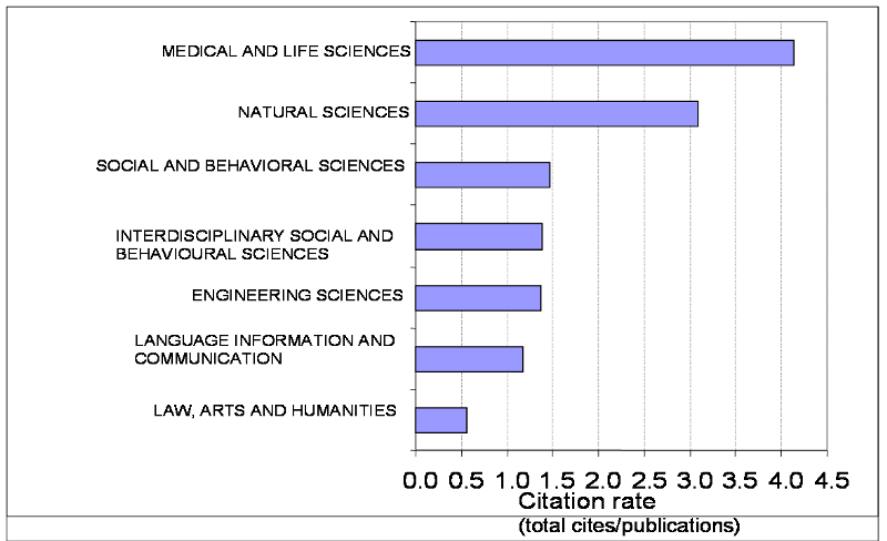 citation format for scientific research papers Home writing help apa vs mla: what style guide do i use writing help the apa is a valuable tool for writing scientific papers (mla) style is the leading style of documentation for literary research, as well as academic papers in the humanities field.
