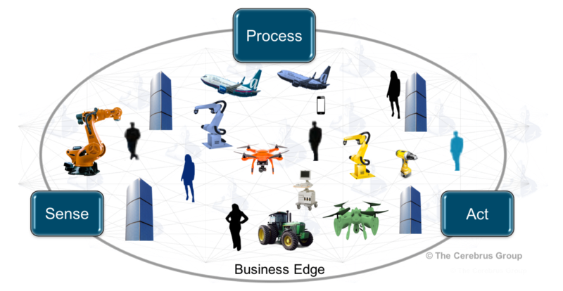 proximity computing - business edge