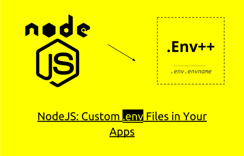 How to customize Node js  env files for different environment stages