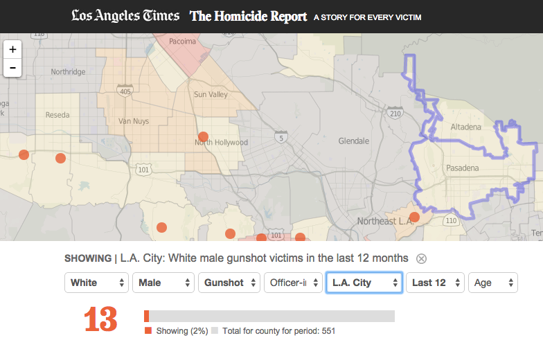 Storytelling Now Creative Storytelling Medium – Homicide Report Template