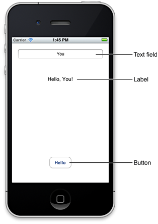 Objective-c tutorial with xcode » coderiddles.