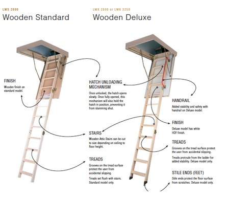 attic stair features