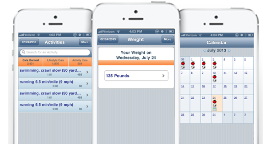 Reach personal productivity goals such as weight loss goals