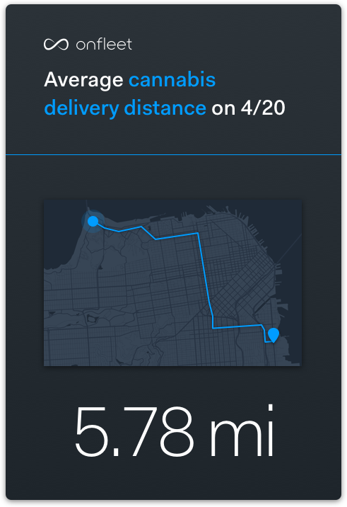 The 2019 Onfleet Guide to 4/20 Delivery