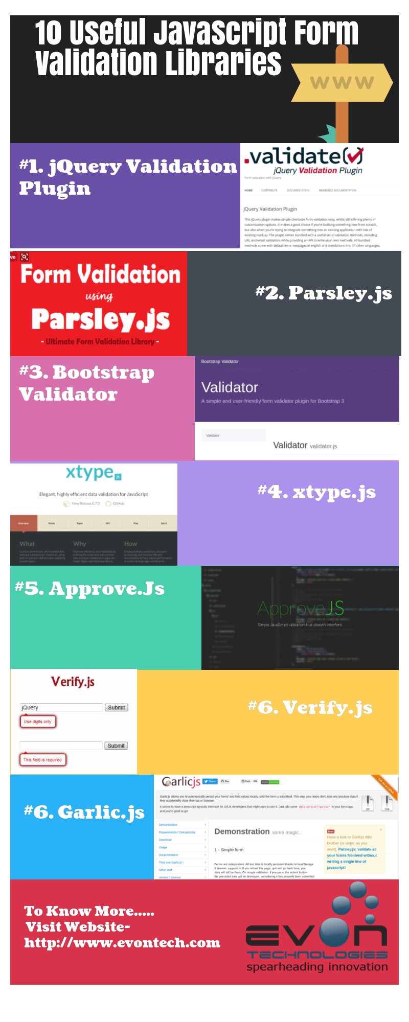 10 Useful JavaScript Form Validation Libraries