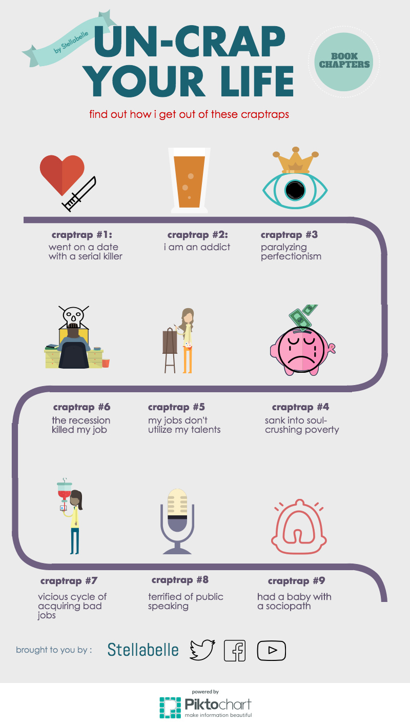 I Made The Infographic Above With A Great Free Tool Magic Piktochart This Is An Amazing Maker And Its Even To Download Your