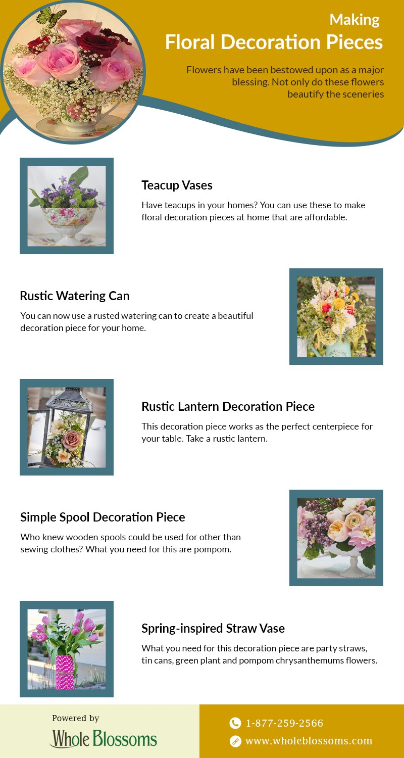 Where to buy fresh flowers for floral arrangements whole blossoms where to buy fresh flowers for floral arrangements izmirmasajfo