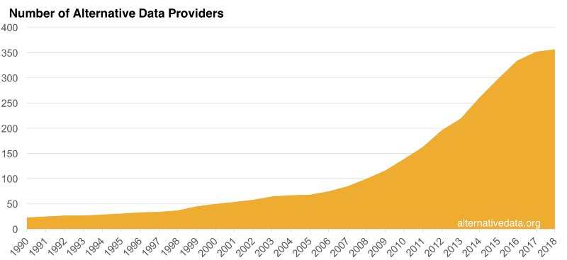 alternative data providers graph