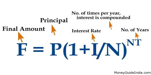 Calculate Compound Interest Formula & Compound Interest Formula ...