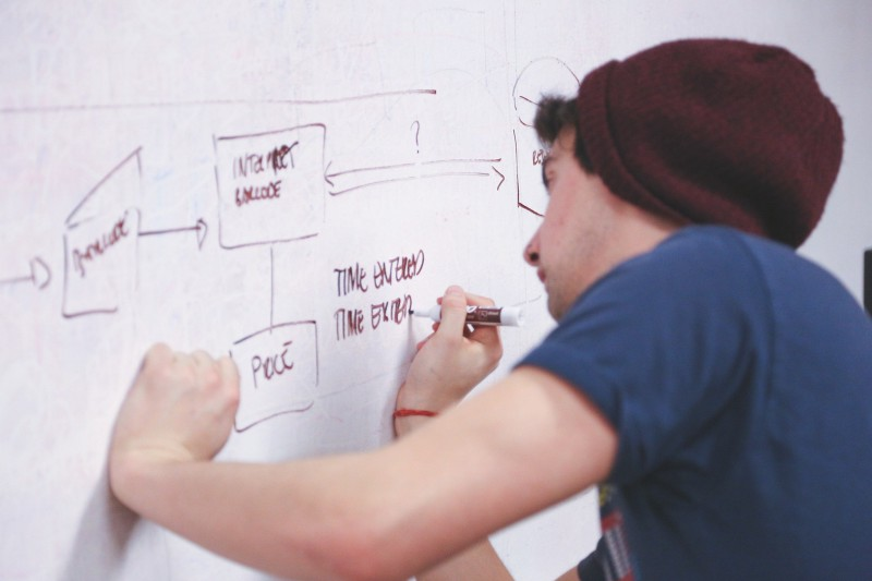 When it comes to whiteboard coding interviews, remember to PREP